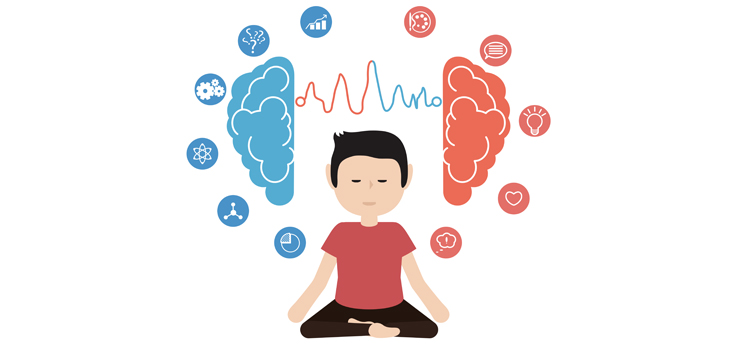 O poder da mente: palavras de sabedoria para ter pensamentos positivos